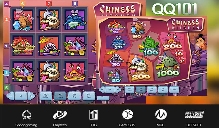 Chinese Kitchen Online Slot Review