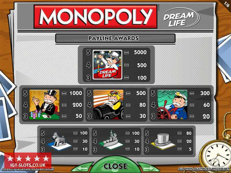 The Monopoly – Dream Life Slots Game